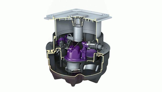 Aqualift F Compact - kompletná prečerpávacia stanica do interiéru