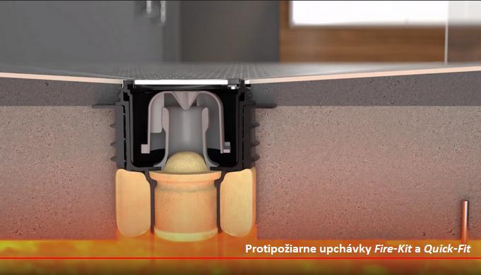 VIDEO - Funkcia protipožiarnej upchávky Fire-Kit a Quick-Fit od firmy KESSEL